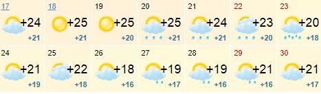 погода в крыму в сентябре 2018