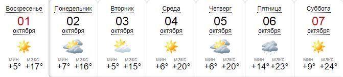 погода в крыму в октябре 2018